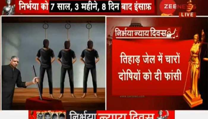 #NirbhayaNyayDivas: सात साल बाद मिला निर्भया को इंसाफ, फांसी के फंदे पर लटकाए गए दोषी