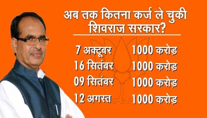 10 हजार करोड़ के कर्जदार हुए हम! राज्य चलाने के लिए RBI से हर महीने हजार करोड़ का कर्ज