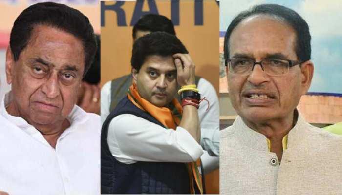 सरकार गिराने वाले सिंधिया समर्थक 18 प्रत्याशी करोड़पति, कांग्रेस के आधे उम्मीदवारों पर आपराधिक केस
