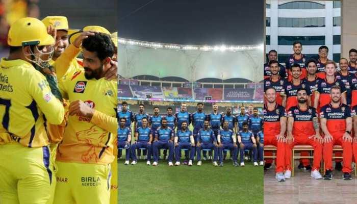 IPL 2021 से पहले इन खिलाड़ियों को रिलीज कर सकती है CSK, MI और RCB