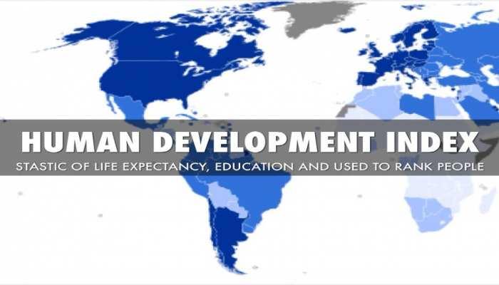 United Nations के Human Development Index में 131वें स्थान पर पहुंचा भारत, Pakistan, Nepal से आगे