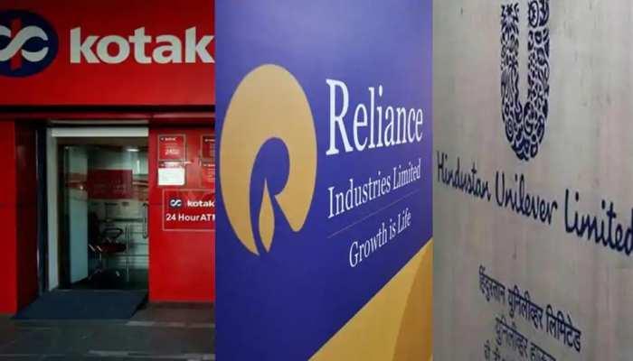 मूल्य के हिसाब से दुनिया की शीर्ष 500 कंपनियों की सूची में भारत की 11 कंपनियां शामिल