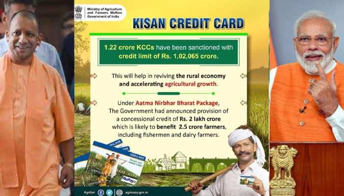 Kisan Credit Card से जुड़ी हर वो जानकारी जिसे किसानों को जरूर जानना चाहिए