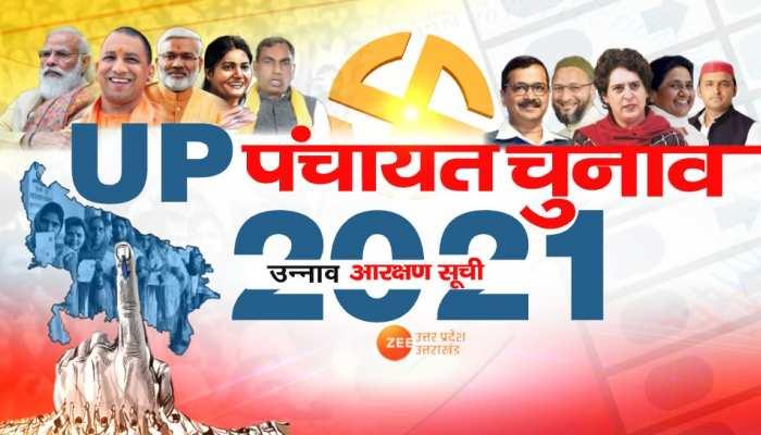 UP पंचायत चुनाव: जारी हुई उन्नाव जिले की आरक्षण सूची, जानें किसको मिली कौन सी सीट