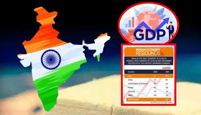 IMF Report: भारत ने ढूंढा आपदा में अवसर, GDP ग्रोथ के मामले में नंबर 1