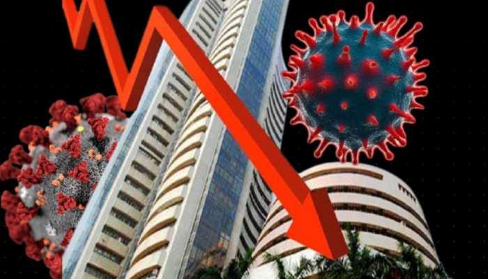 Corona की नई लहर से डरा बाजार, निवेशकों के 8.77 लाख करोड़ रुपये डूबे