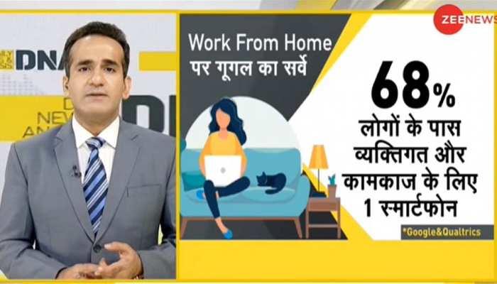 DNA ANALYSIS: मेंटल हेल्थ को नुकसान पहुंचा रहा Work from Home? Google के सर्वे में सामने आई ये बात