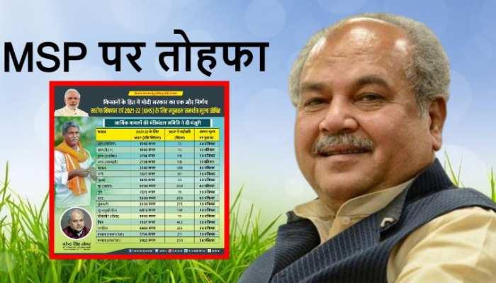 MSP पर सरकार ने किसानों को दिया बड़ा तोहफा, कृषि मंत्री तोमर बातचीत को तैयार