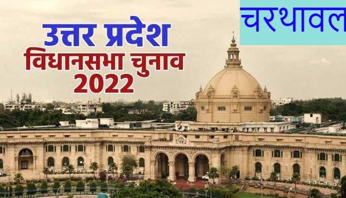 UP Vidhansabha Chunav 2022: मुस्लिम वोटर रहेंगे चरथावल सीट की कुंजी, 2017 में BJP ने किया था कब्जा