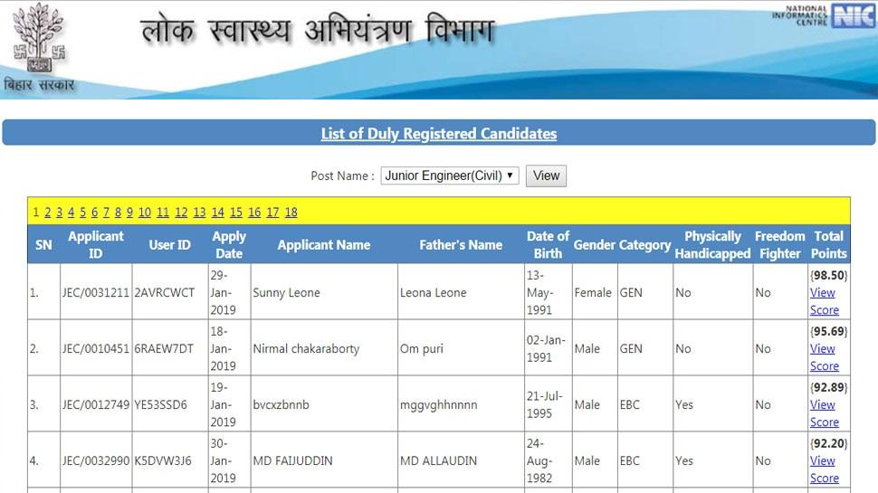 Sunny leone name in junior engineer merit list in Bihar