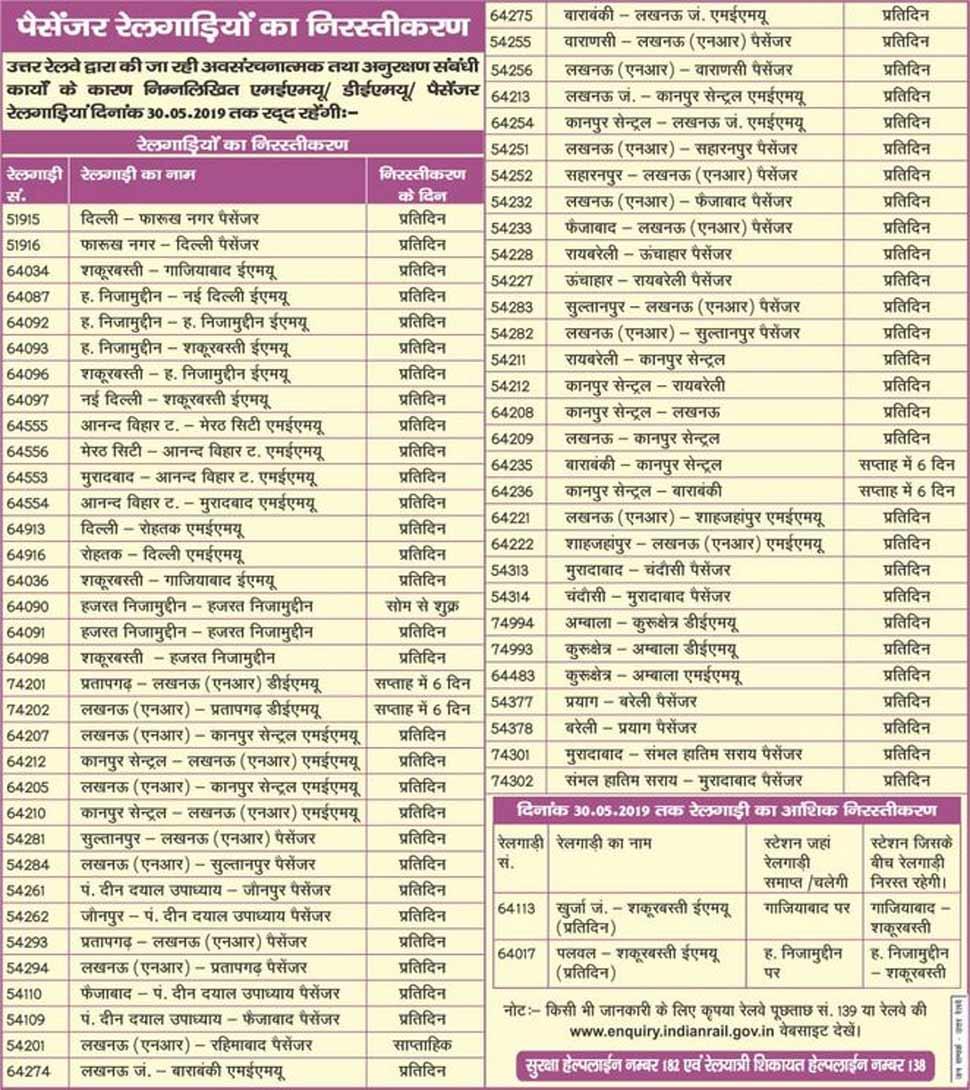 भारतीय रेलवे, northern railway, indian railway, caution work in railway, cancelled trains list